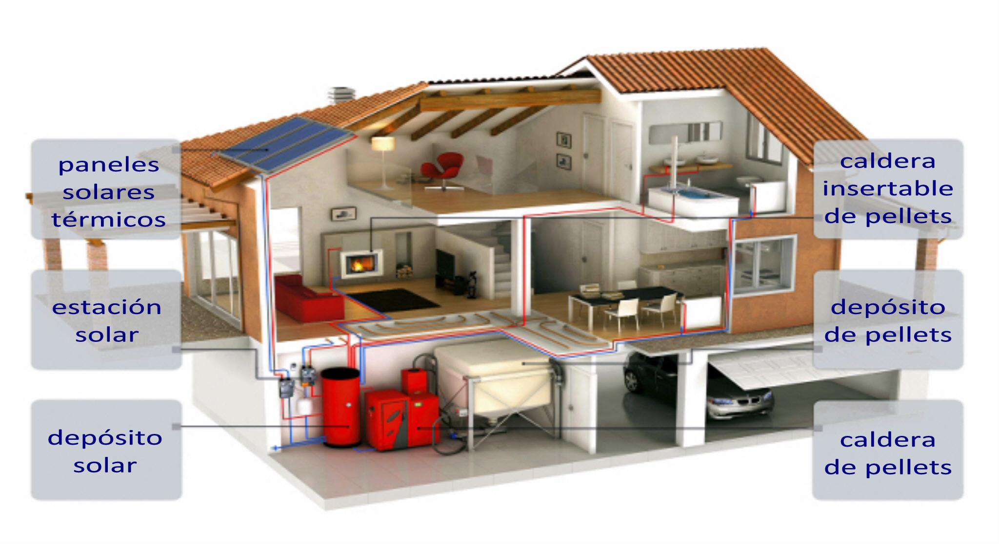 Solosol energ as naturales calefacci n con pellets - Estufas para casa ...